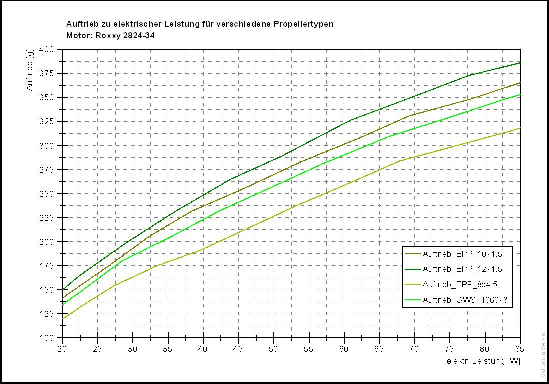 auftrieb-zu-leistung-roxxy-2824-34_0